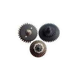 Standard Torque Gear Set 18:1